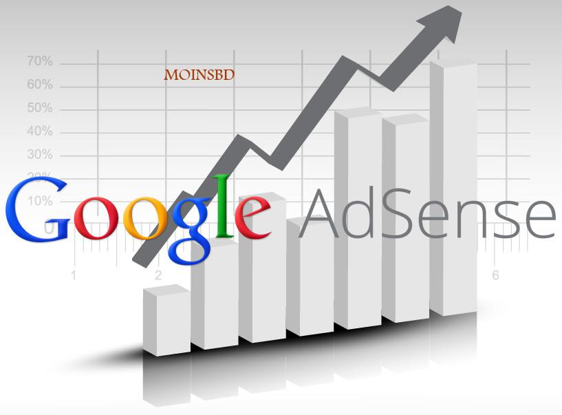 Google AdSense Earning